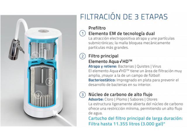 Filtro portatil de renaware - 3/3